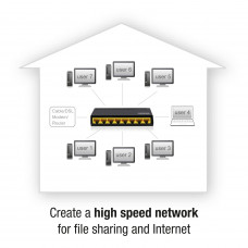 Eminent EM4442 Gigabit Ethernet (10/100/1000) Zwart netwerk-switch